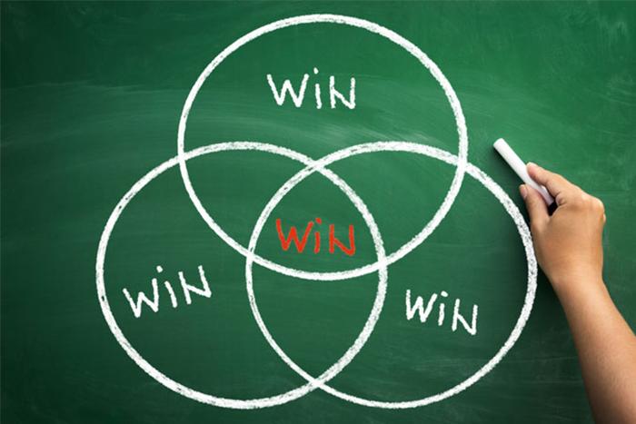 win-winV3